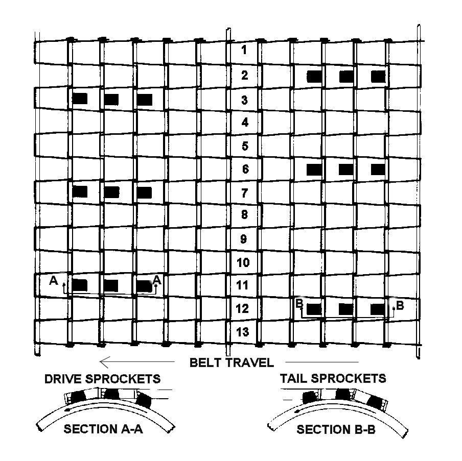 conveyor belt drive information for flatwire belts